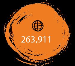 263,911